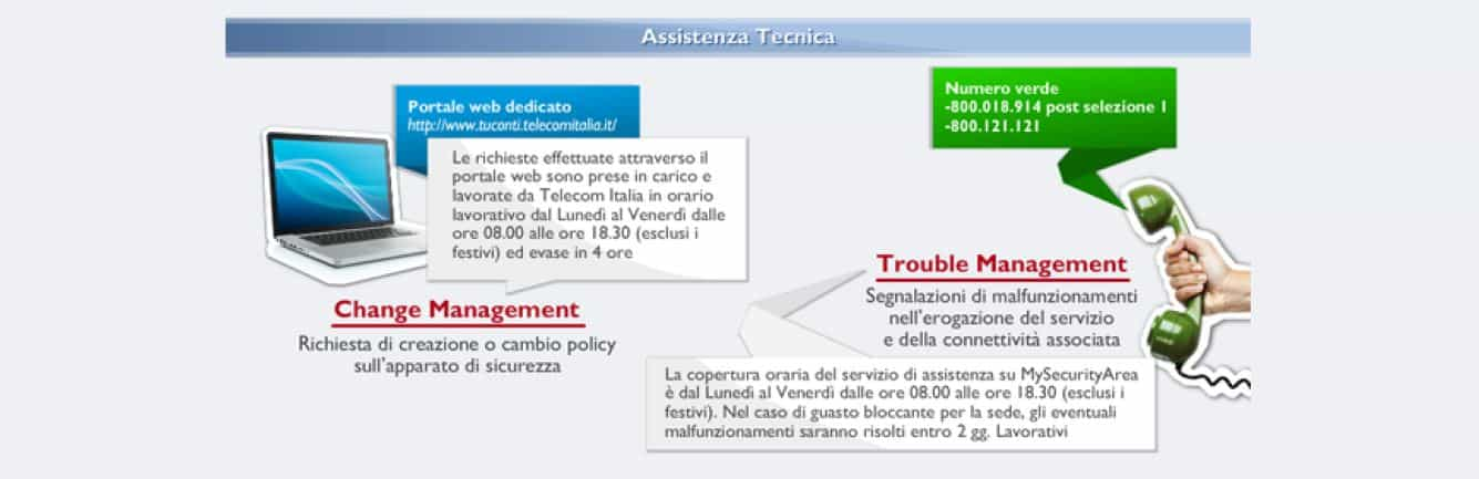 Assistenza Tecnica My security area tim agente