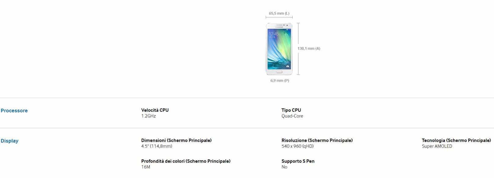 Promozione Samsung A3 Agente Tim