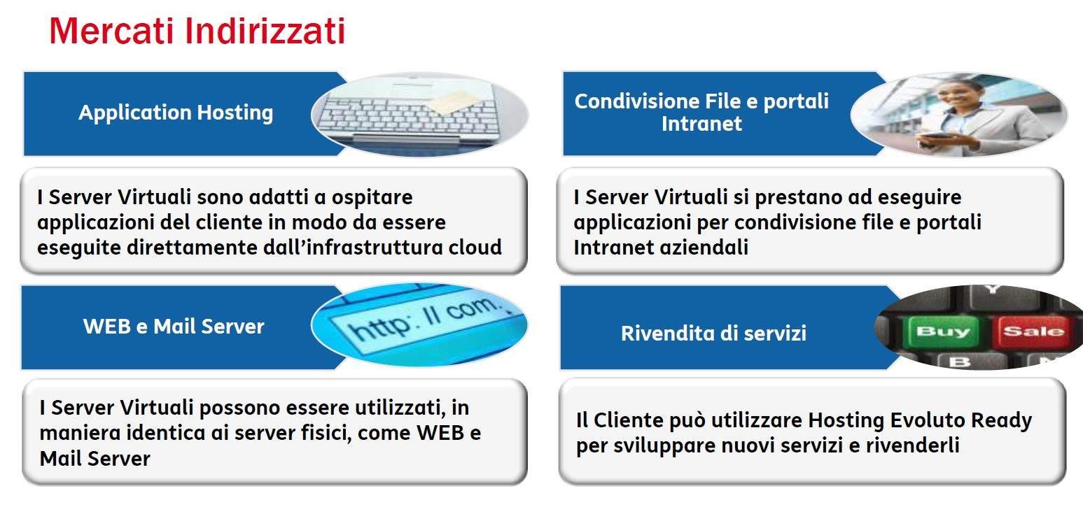 server-virtuale-tim