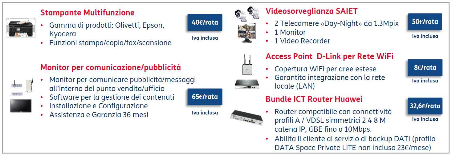 Linea Telefonica Tim prodotti acquistabili